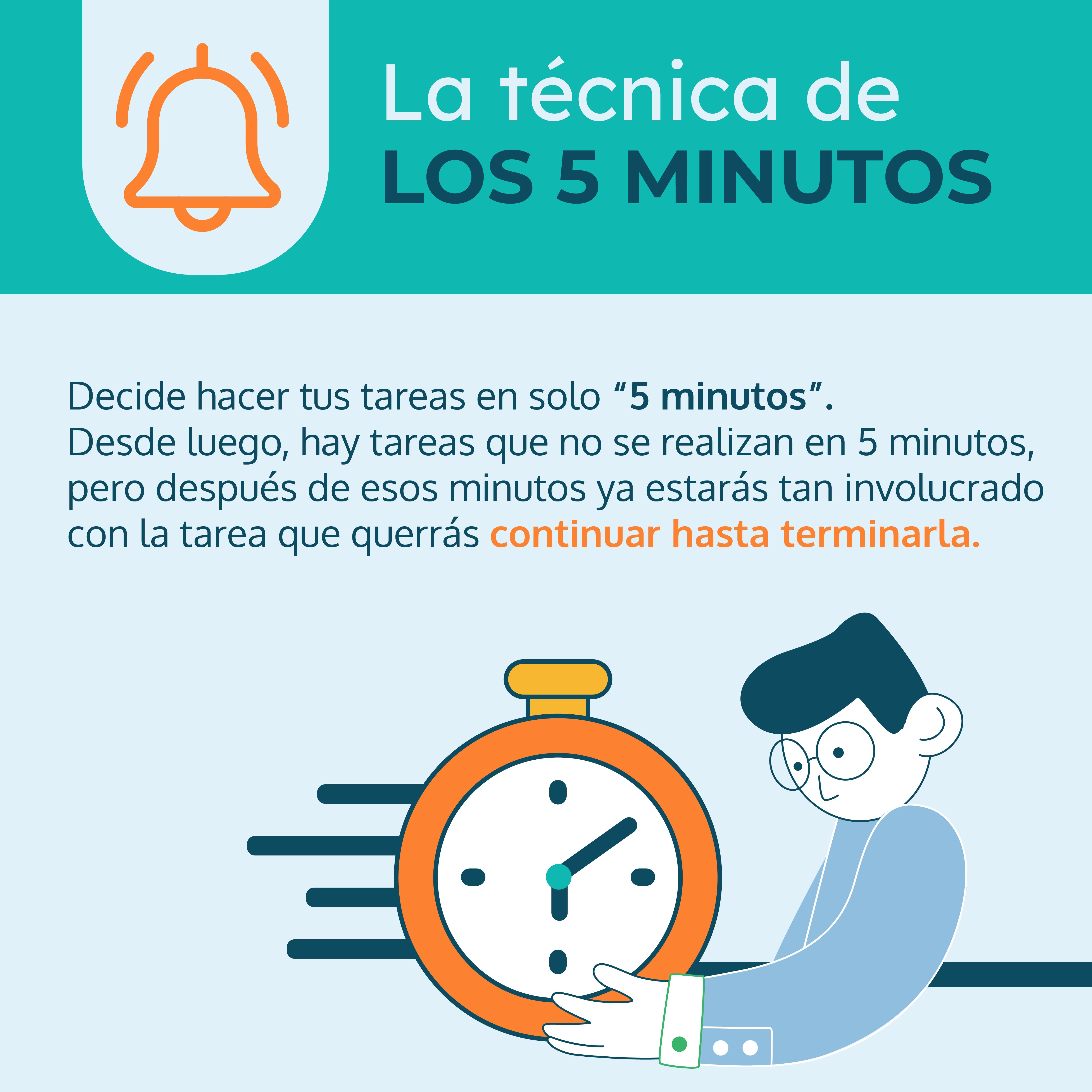 Técnicas gestión del tiempo